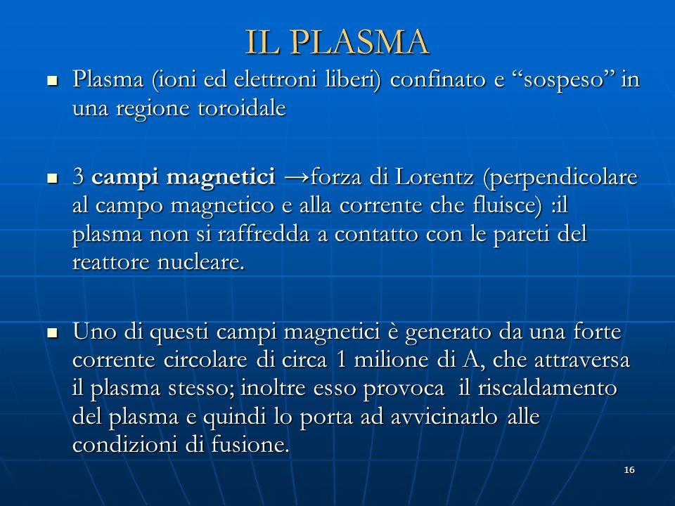 16 IL PLASMA Plasma (ioni ed elettroni liberi) confinato e sospeso in una regione toroidale Plasma (ioni ed elettroni liberi) confinato e sospeso in u