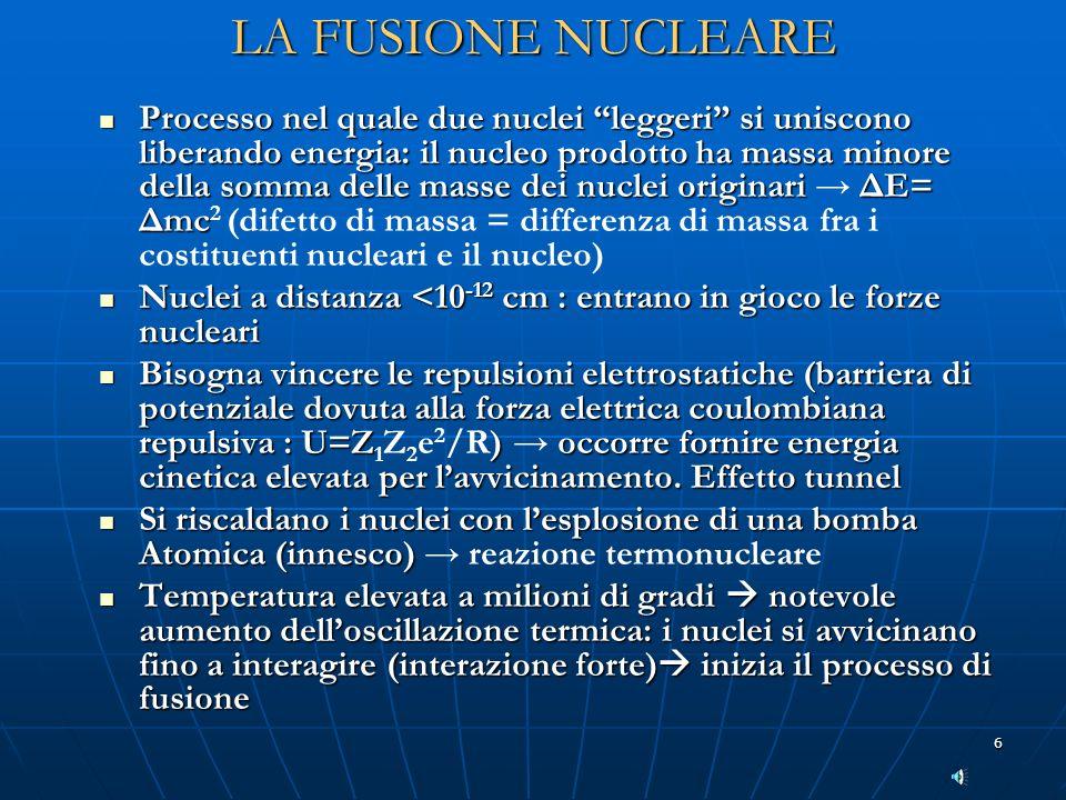 7 ESEMPIO DI FUSIONE NUCLEARE 1 atomo di deuterio H 2 e 1 di trizio H 3 (isotopi dellidrogeno) si fondono: 1 atomo di deuterio H 2 e 1 di trizio H 3 (isotopi dellidrogeno) si fondono: Energia liberata 10 volte superiore a quella della fissione nucleare.