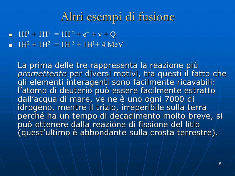 9 Altri esempi di fusione 1H + 1H = 1H + e + v + Q 1H 1 + 1H 1 = 1H 2 + e + + v + Q 1H + 1H = 1H + 1H+ 4 MeV 1H 2 + 1H 2 = 1H 3 + 1H 1 + 4 MeV La prim