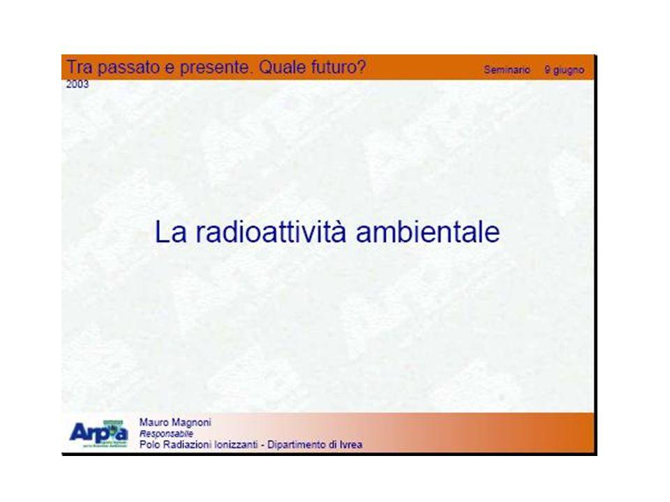 Le particelle α emesse dai radionuclidi posseggono una energia che varia da 4 a 9 MeV.