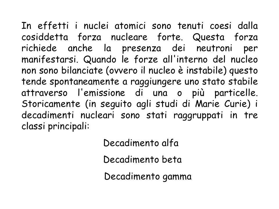 In effetti i nuclei atomici sono tenuti coesi dalla cosiddetta forza nucleare forte. Questa forza richiede anche la presenza dei neutroni per manifest