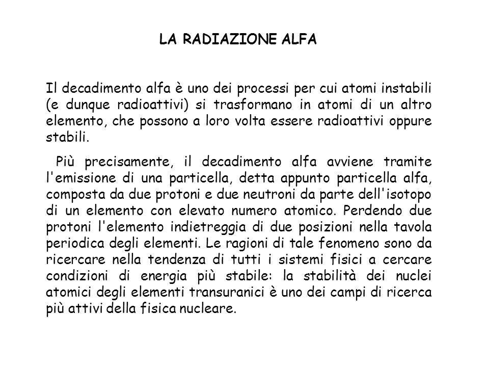 LA RADIAZIONE ALFA Il decadimento alfa è uno dei processi per cui atomi instabili (e dunque radioattivi) si trasformano in atomi di un altro elemento,