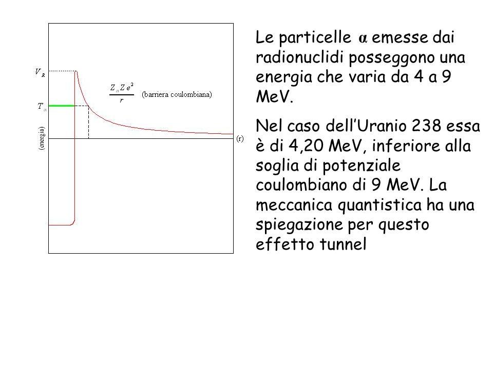 Le particelle α emesse dai radionuclidi posseggono una energia che varia da 4 a 9 MeV. Nel caso dellUranio 238 essa è di 4,20 MeV, inferiore alla sogl
