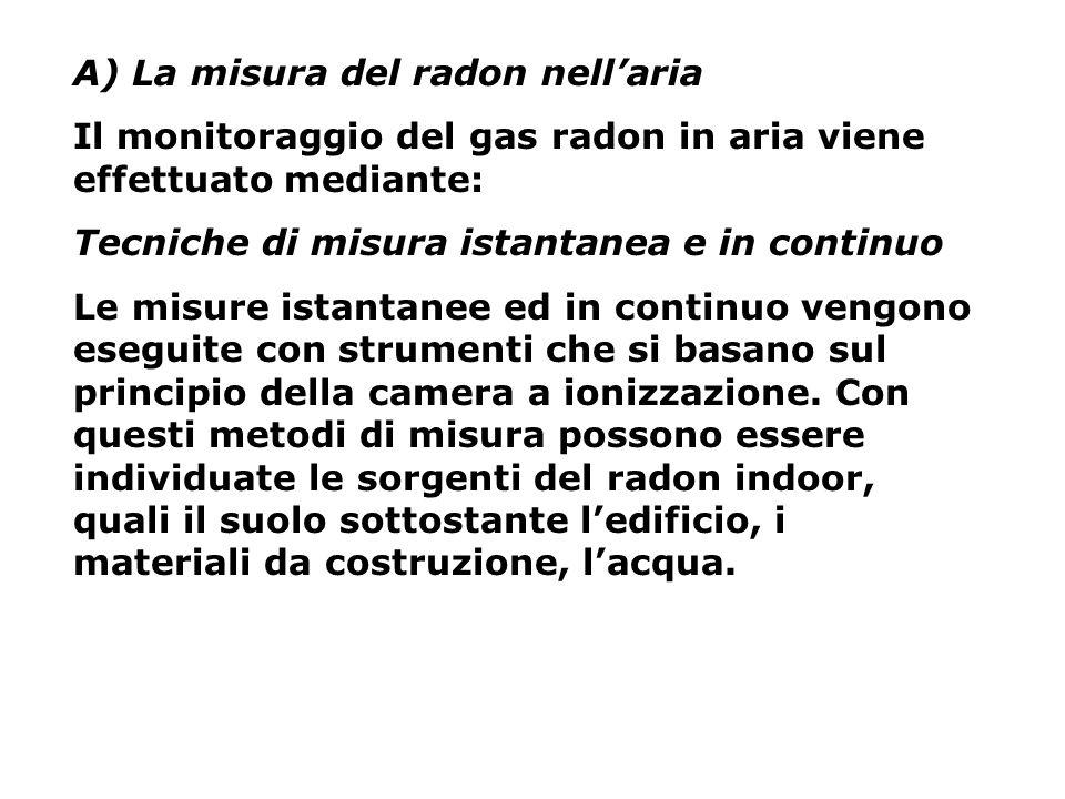 A) La misura del radon nellaria Il monitoraggio del gas radon in aria viene effettuato mediante: Tecniche di misura istantanea e in continuo Le misure