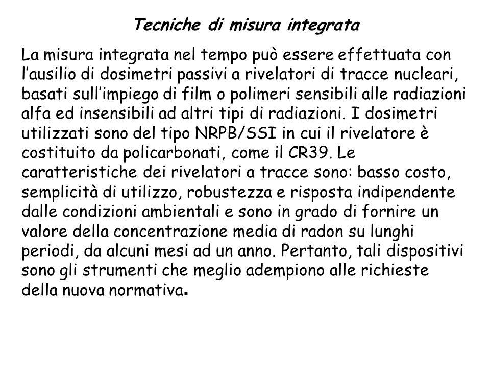Tecniche di misura integrata La misura integrata nel tempo può essere effettuata con lausilio di dosimetri passivi a rivelatori di tracce nucleari, ba