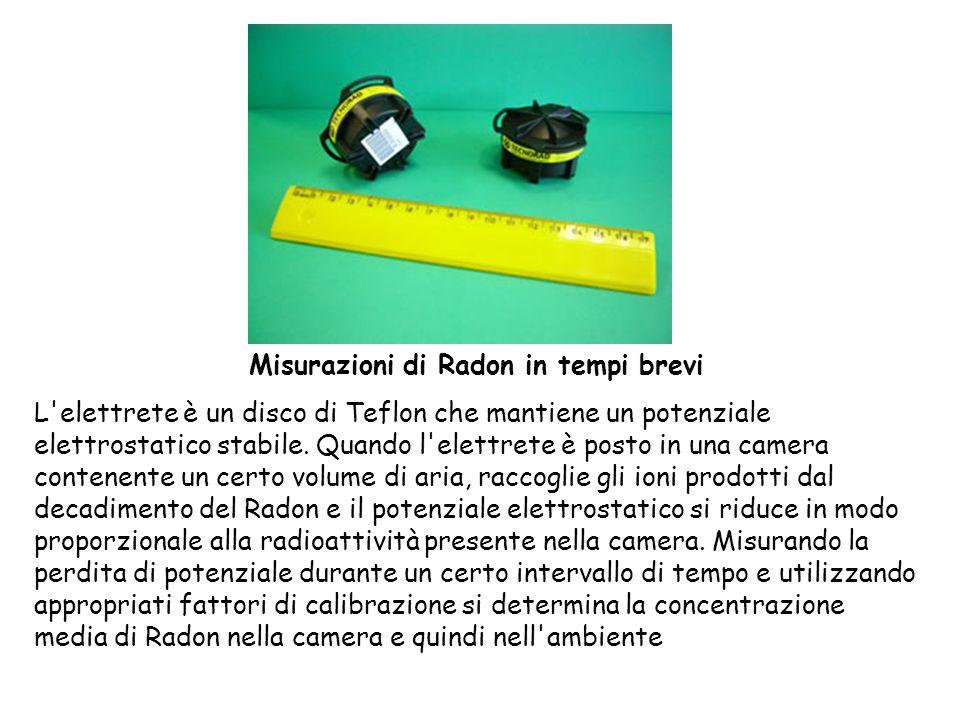 Misurazioni di Radon in tempi brevi L'elettrete è un disco di Teflon che mantiene un potenziale elettrostatico stabile. Quando l'elettrete è posto in