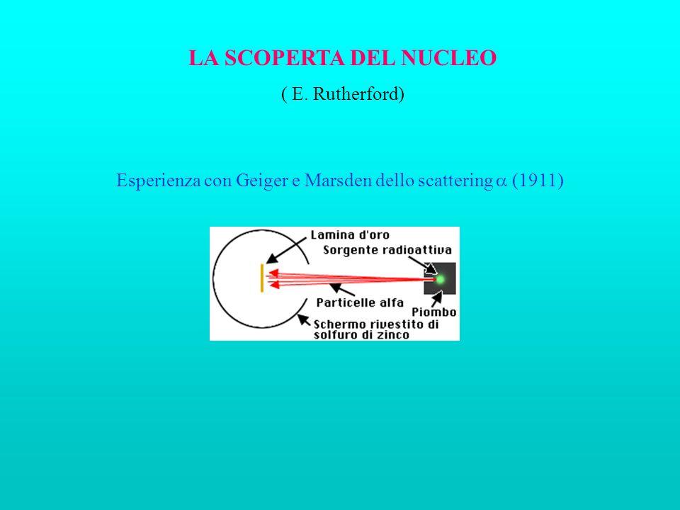 LA SCOPERTA DEL NUCLEO ( E. Rutherford) Esperienza con Geiger e Marsden dello scattering (1911)