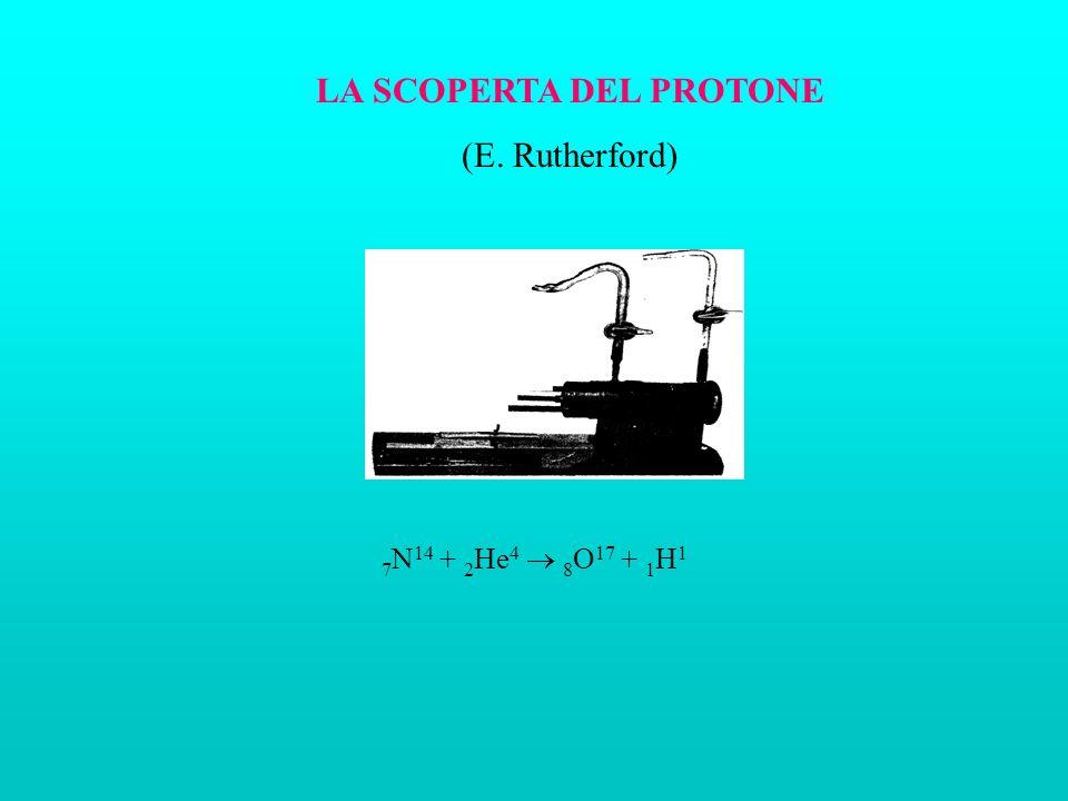 LA SCOPERTA DEL PROTONE (E. Rutherford) 7 N 14 + 2 He 4 8 O 17 + 1 H 1