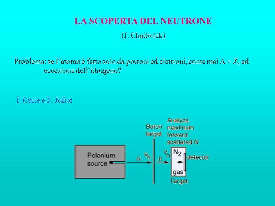 LA SCOPERTA DEL NEUTRONE (J. Chadwick) Problema: se latomo è fatto solo da protoni ed elettroni, come mai A > Z, ad eccezione dellidrogeno? I. Curie e