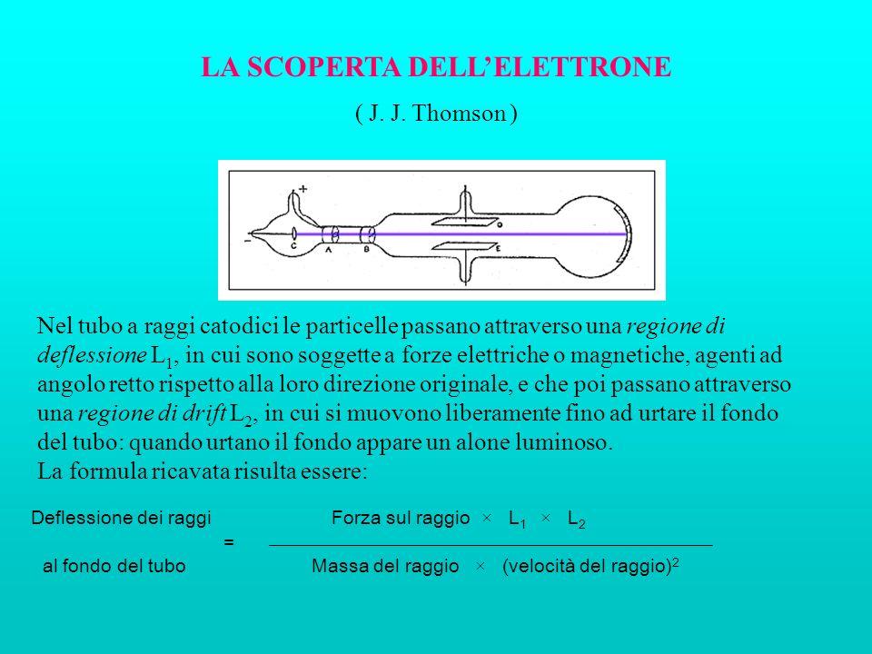 LA SCOPERTA DELLELETTRONE ( J. J. Thomson ) Nel tubo a raggi catodici le particelle passano attraverso una regione di deflessione L 1, in cui sono sog