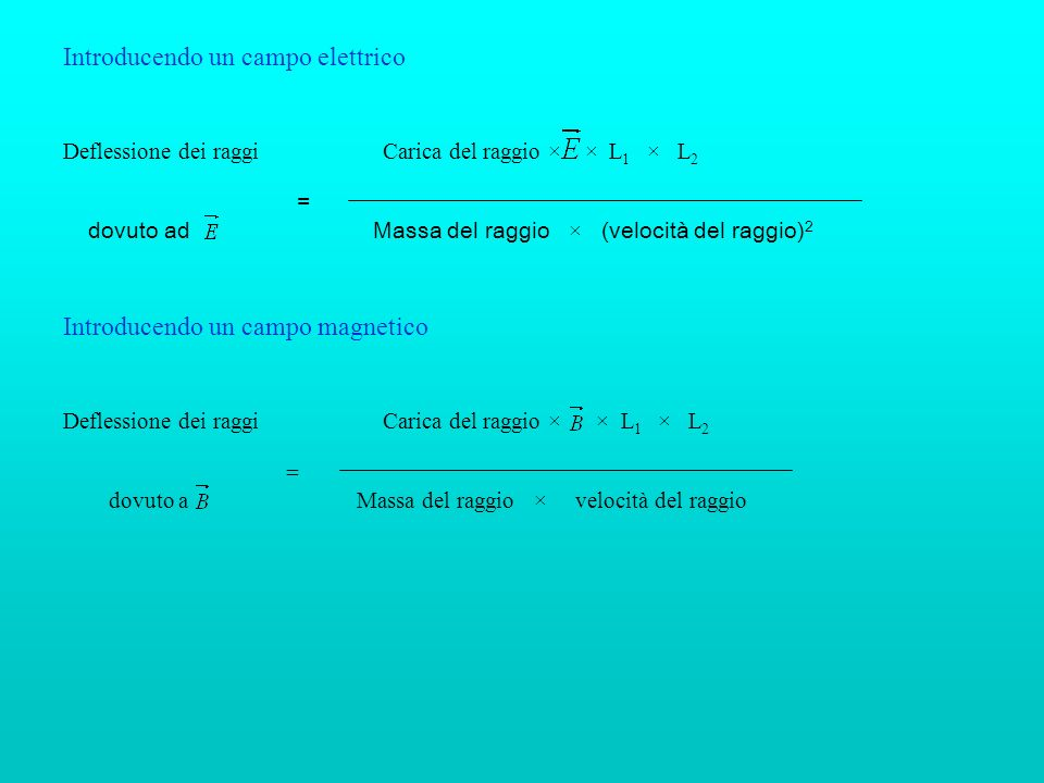 = dovuto ad Massa del raggio × (velocità del raggio) 2 Deflessione dei raggi Carica del raggio × × L 1 × L 2 = dovuto a Massa del raggio × velocità de