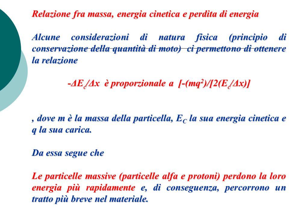 Relazione fra massa, energia cinetica e perdita di energia Alcune considerazioni di natura fisica (principio di conservazione della quantità di moto)