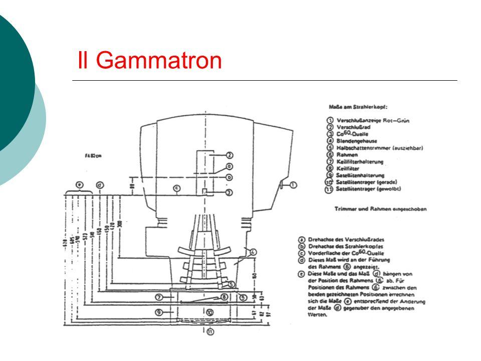 Il Gammatron