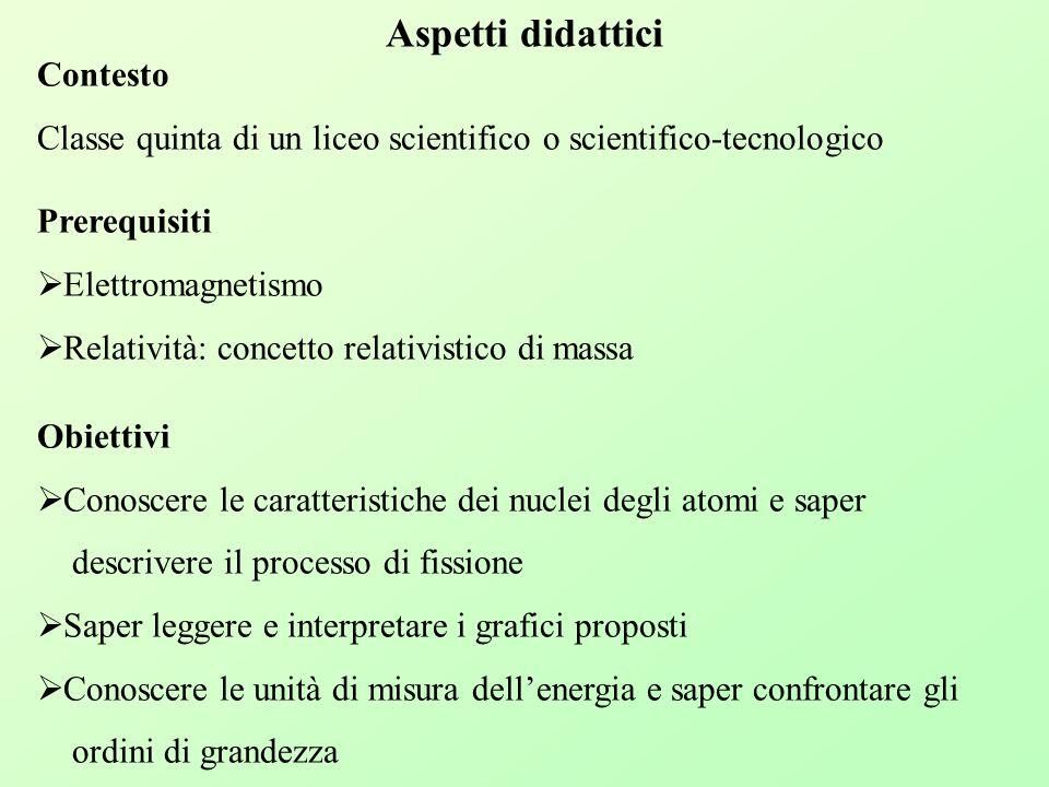 Aspetti didattici Contesto Classe quinta di un liceo scientifico o scientifico-tecnologico Prerequisiti Elettromagnetismo Relatività: concetto relativ