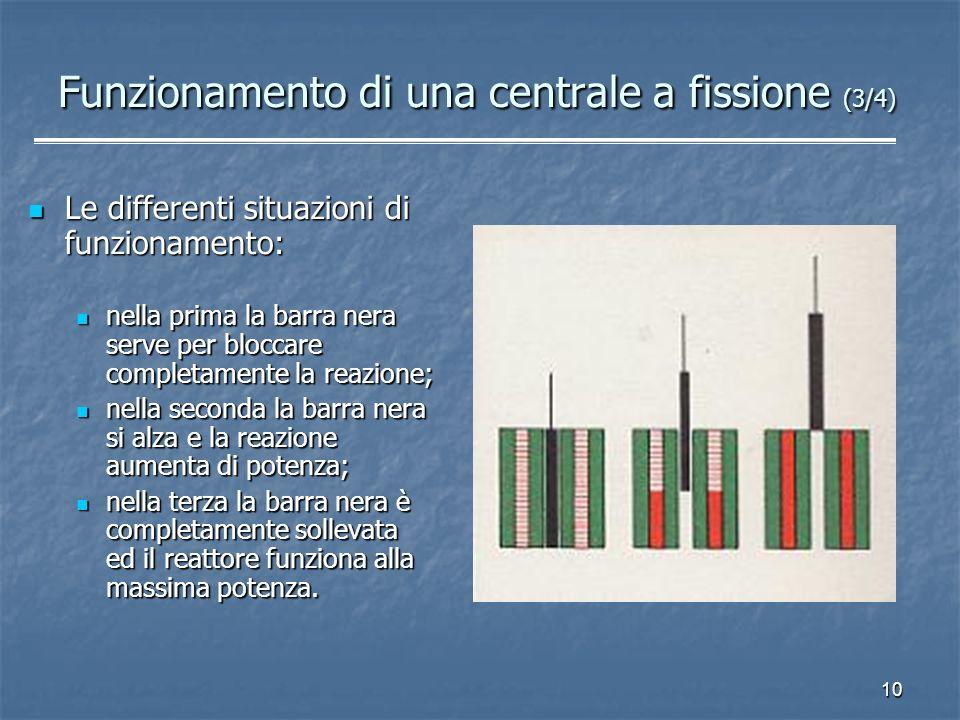 10 Funzionamento di una centrale a fissione (3/4) Le differenti situazioni di funzionamento: Le differenti situazioni di funzionamento: nella prima la