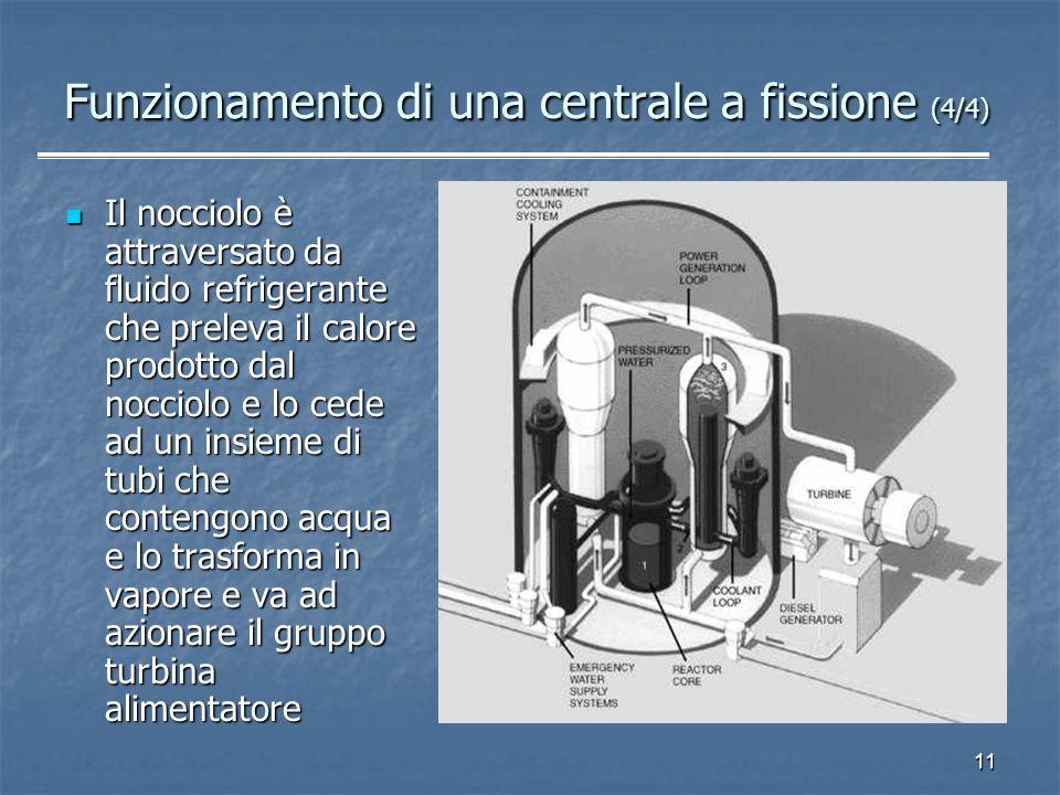 11 Funzionamento di una centrale a fissione (4/4) Il nocciolo è attraversato da fluido refrigerante che preleva il calore prodotto dal nocciolo e lo c