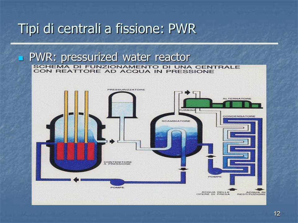 12 Tipi di centrali a fissione: PWR PWR: pressurized water reactor PWR: pressurized water reactor