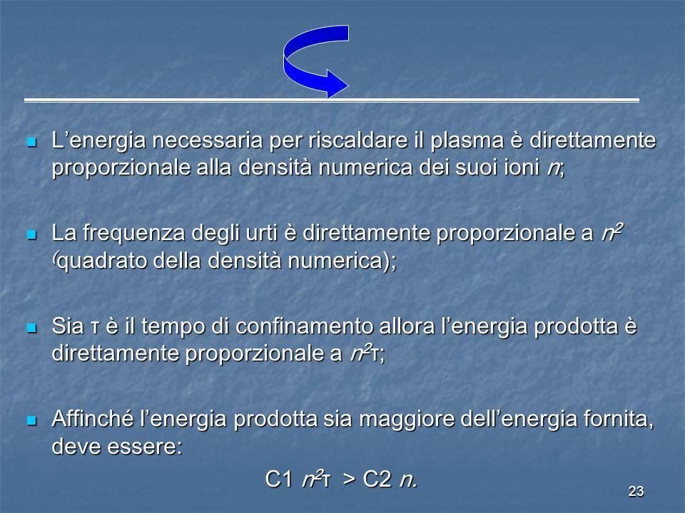 23 Lenergia necessaria per riscaldare il plasma è direttamente proporzionale alla densità numerica dei suoi ioni n; Lenergia necessaria per riscaldare
