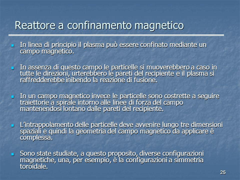 25 Reattore a confinamento magnetico In linea di principio il plasma può essere confinato mediante un campo magnetico. In linea di principio il plasma