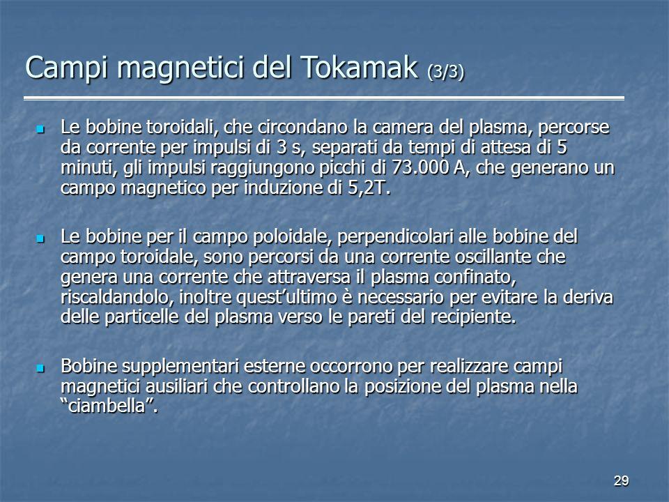 29 Le bobine toroidali, che circondano la camera del plasma, percorse da corrente per impulsi di 3 s, separati da tempi di attesa di 5 minuti, gli imp