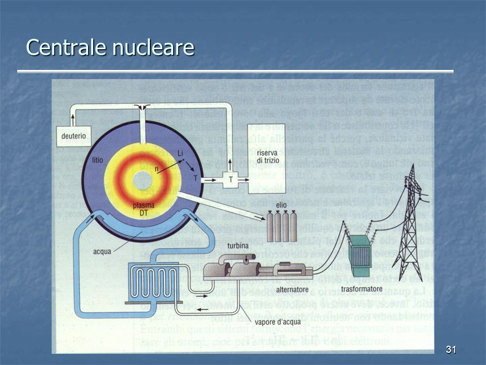 31 Centrale nucleare