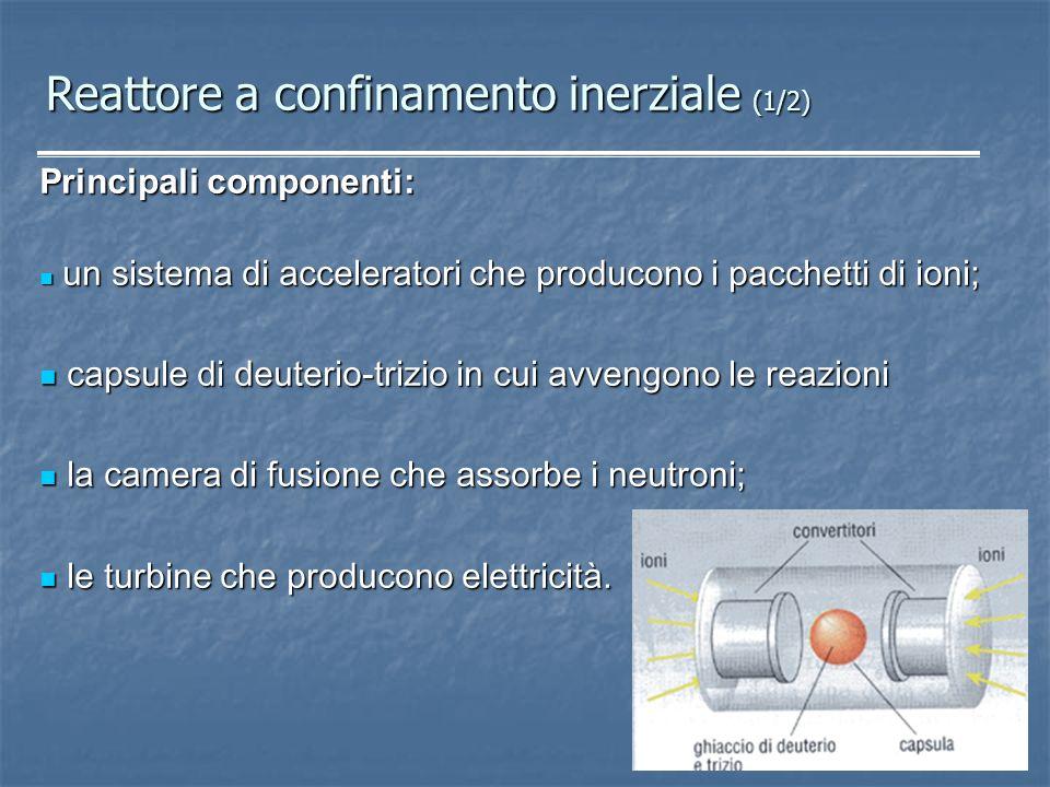 32 Principali componenti: un sistema di acceleratori che producono i pacchetti di ioni; un sistema di acceleratori che producono i pacchetti di ioni;