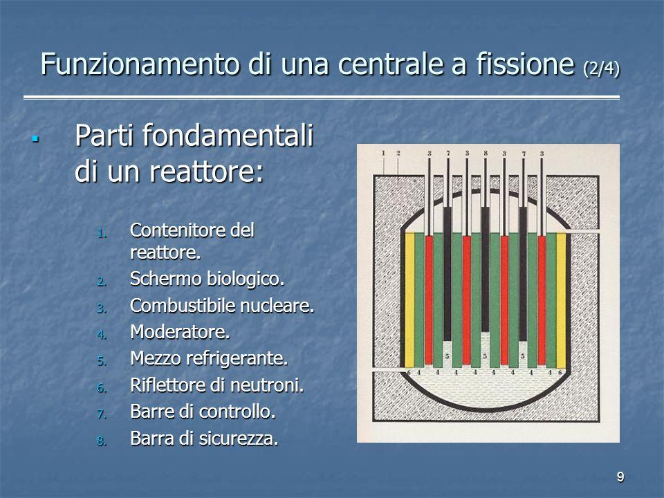9 Funzionamento di una centrale a fissione (2/4) Parti fondamentali di un reattore: Parti fondamentali di un reattore: 1. Contenitore del reattore. 2.