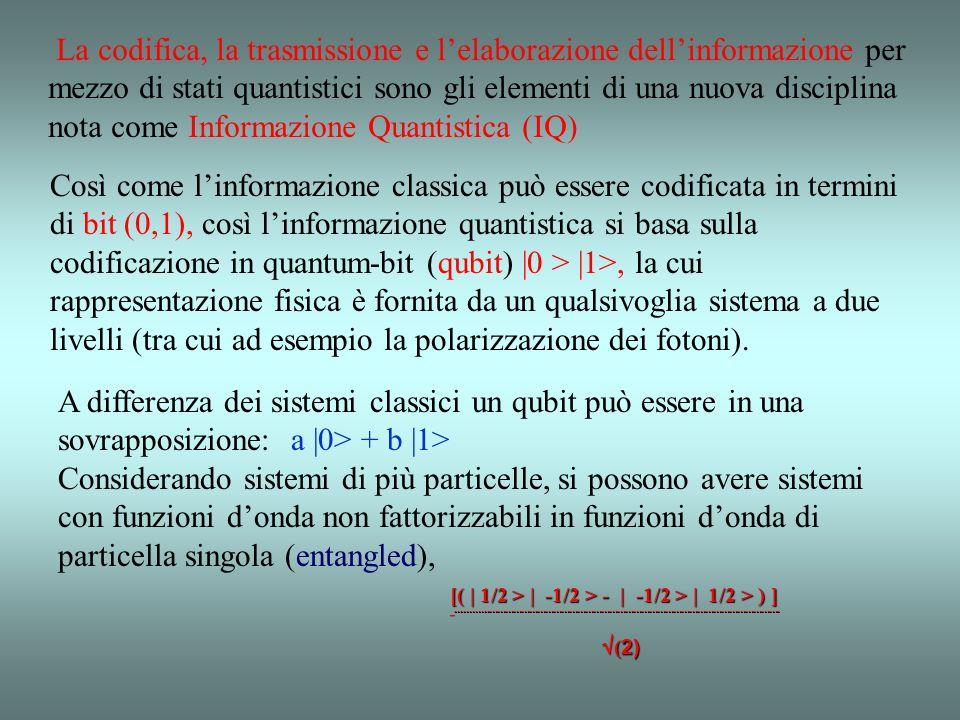 La codifica, la trasmissione e lelaborazione dellinformazione per mezzo di stati quantistici sono gli elementi di una nuova disciplina nota come Informazione Quantistica (IQ) Così come linformazione classica può essere codificata in termini di bit (0,1), così linformazione quantistica si basa sulla codificazione in quantum-bit (qubit) |0 > |1>, la cui rappresentazione fisica è fornita da un qualsivoglia sistema a due livelli (tra cui ad esempio la polarizzazione dei fotoni).