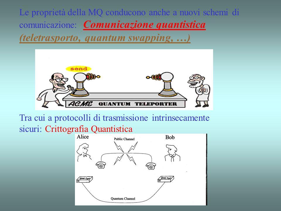 Tra cui a protocolli di trasmissione intrinsecamente sicuri: Crittografia Quantistica Le proprietà della MQ conducono anche a nuovi schemi di comunicazione: Comunicazione quantistica (teletrasporto, quantum swapping, …)
