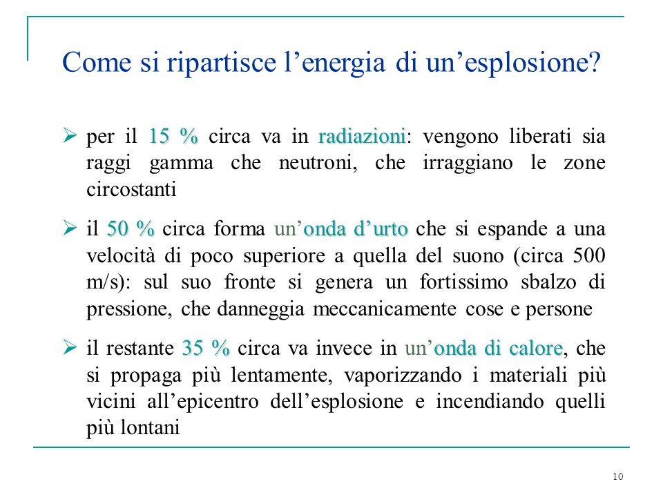 10 Come si ripartisce lenergia di unesplosione? 15 %radiazioni per il 15 % circa va in radiazioni: vengono liberati sia raggi gamma che neutroni, che