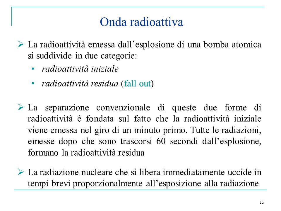 15 Onda radioattiva La radioattività emessa dallesplosione di una bomba atomica si suddivide in due categorie: radioattività iniziale fall outradioatt