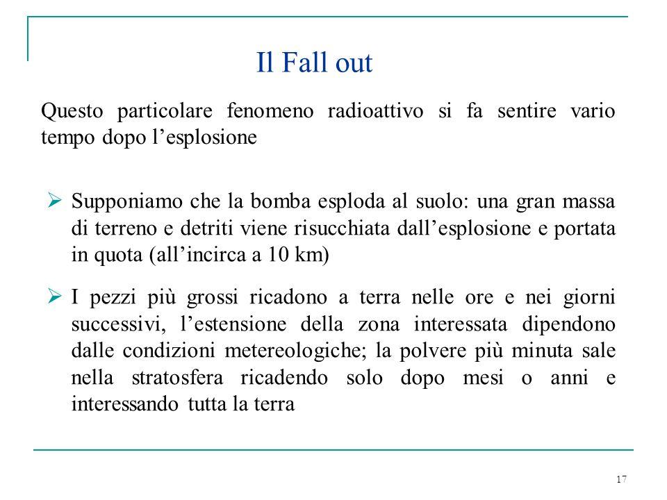 17 Il Fall out Supponiamo che la bomba esploda al suolo: una gran massa di terreno e detriti viene risucchiata dallesplosione e portata in quota (alli