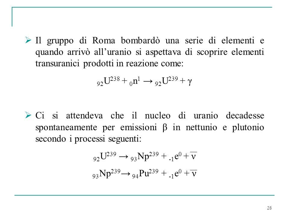 28 Il gruppo di Roma bombardò una serie di elementi e quando arrivò alluranio si aspettava di scoprire elementi transuranici prodotti in reazione come