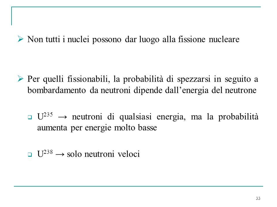 33 Non tutti i nuclei possono dar luogo alla fissione nucleare Per quelli fissionabili, la probabilità di spezzarsi in seguito a bombardamento da neut
