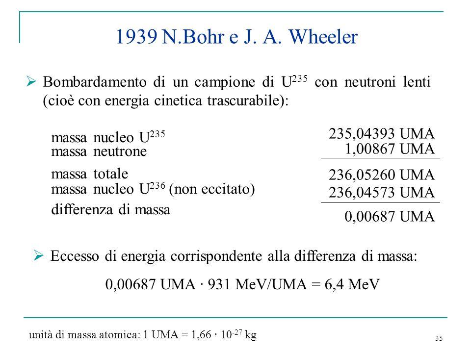 35 1939 N.Bohr e J. A. Wheeler Bombardamento di un campione di U 235 con neutroni lenti (cioè con energia cinetica trascurabile): massa nucleo U 235 m