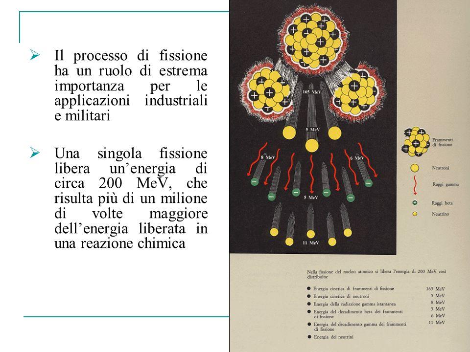 39 Il processo di fissione ha un ruolo di estrema importanza per le applicazioni industriali e militari Una singola fissione libera unenergia di circa