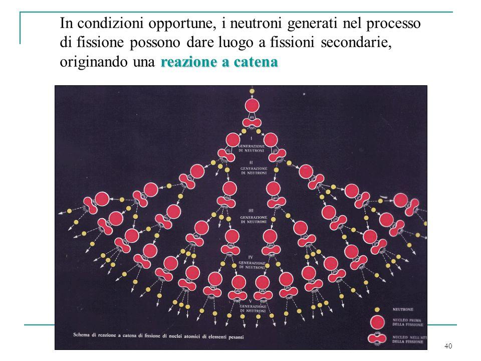 40 reazione a catena In condizioni opportune, i neutroni generati nel processo di fissione possono dare luogo a fissioni secondarie, originando una re