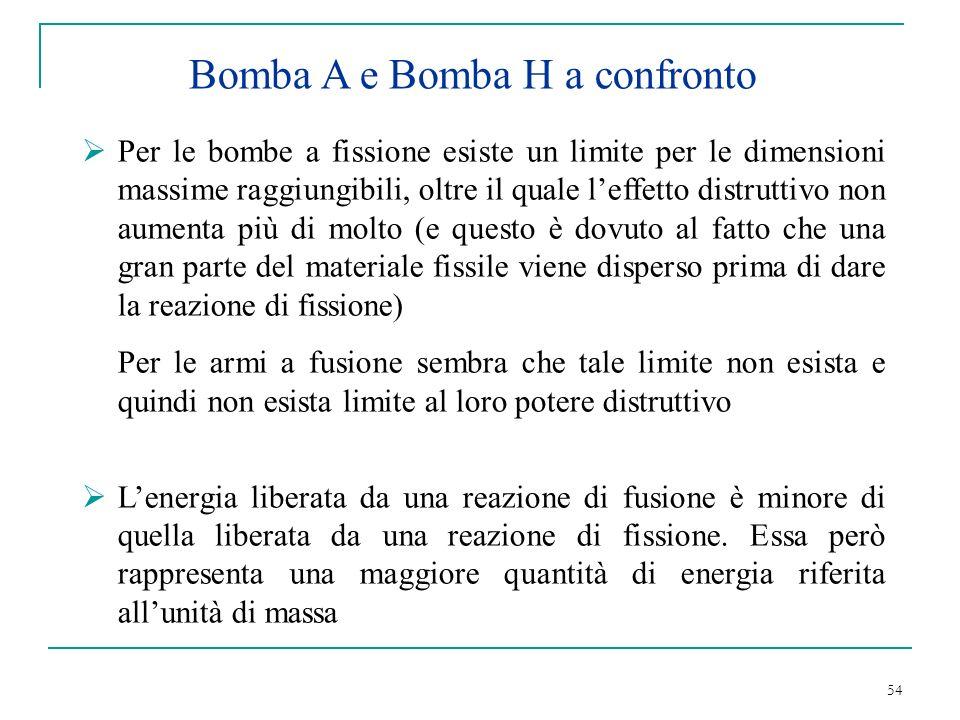 54 Per le bombe a fissione esiste un limite per le dimensioni massime raggiungibili, oltre il quale leffetto distruttivo non aumenta più di molto (e q