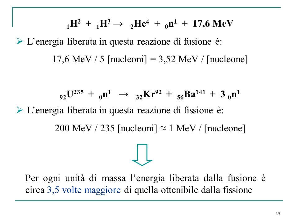 55 1 H 2 + 1 H 3 2 He 4 + 0 n 1 + 17,6 MeV Lenergia liberata in questa reazione di fusione è: 17,6 MeV / 5 [nucleoni] = 3,52 MeV / [nucleone] 92 U 235