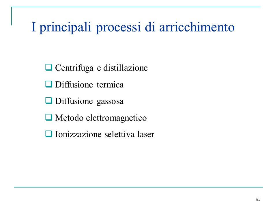 65 I principali processi di arricchimento Centrifuga e distillazione Diffusione termica Diffusione gassosa Metodo elettromagnetico Ionizzazione selett