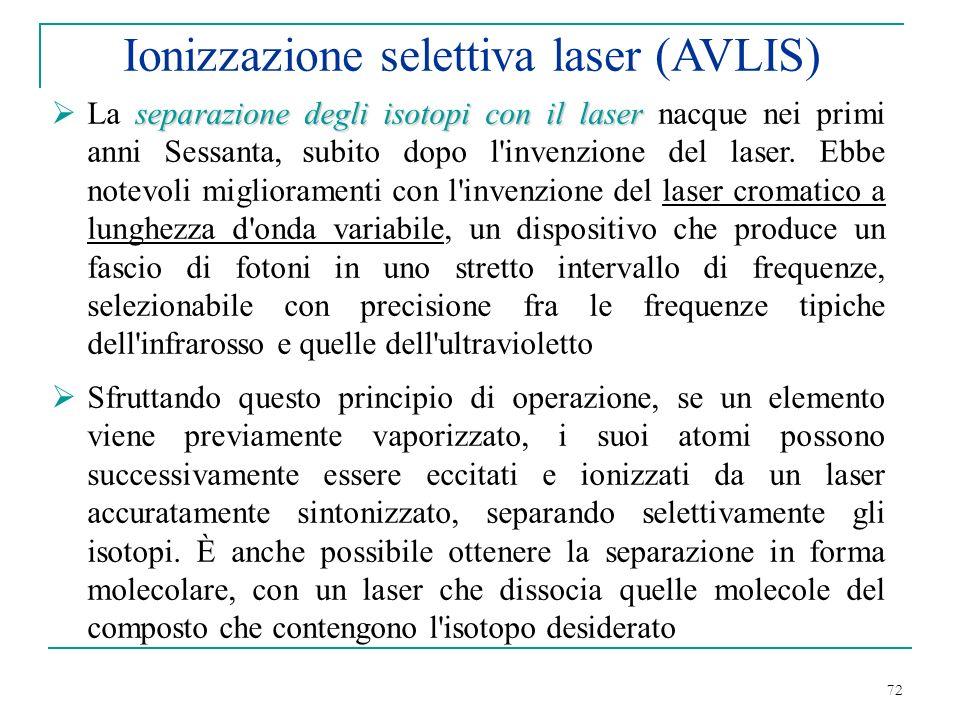 72 Ionizzazione selettiva laser (AVLIS) separazione degli isotopi con il laser La separazione degli isotopi con il laser nacque nei primi anni Sessant
