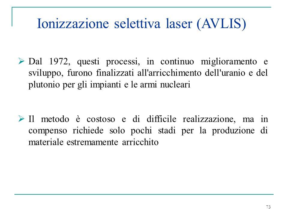 73 Ionizzazione selettiva laser (AVLIS) Dal 1972, questi processi, in continuo miglioramento e sviluppo, furono finalizzati all'arricchimento dell'ura