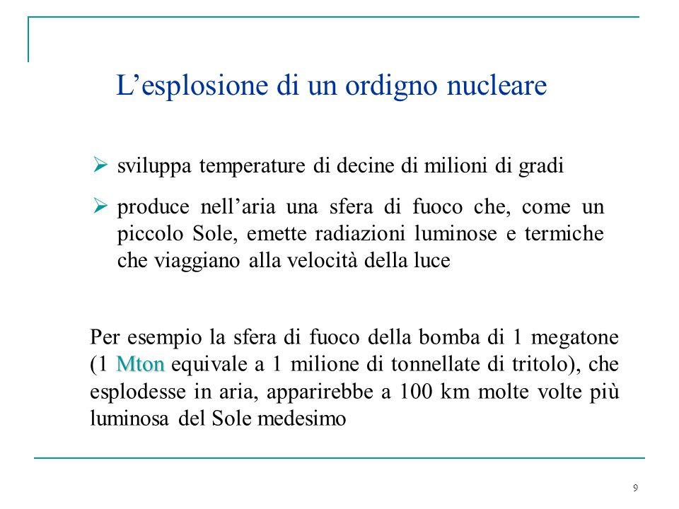 9 Lesplosione di un ordigno nucleare sviluppa temperature di decine di milioni di gradi produce nellaria una sfera di fuoco che, come un piccolo Sole,