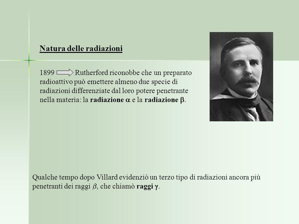 Natura delle radiazioni 1899 Rutherford riconobbe che un preparato radioattivo può emettere almeno due specie di radiazioni differenziate dal loro pot