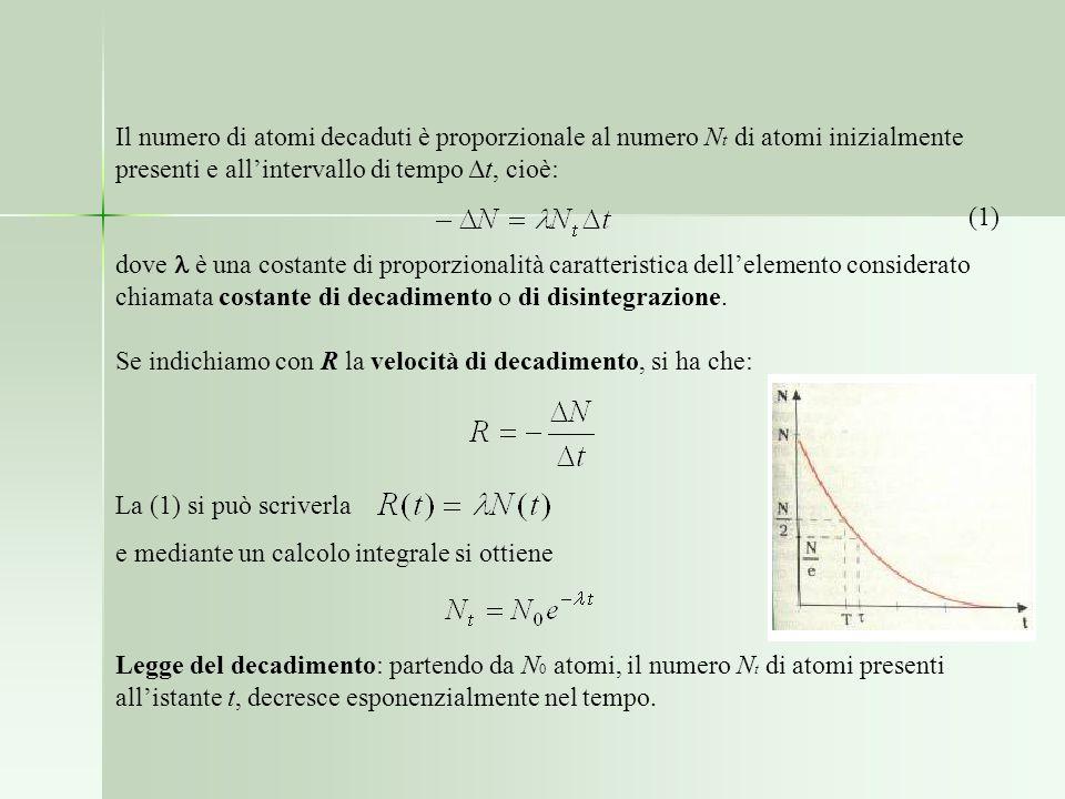 Il numero di atomi decaduti è proporzionale al numero N t di atomi inizialmente presenti e allintervallo di tempo Δt, cioè: (1) dove è una costante di