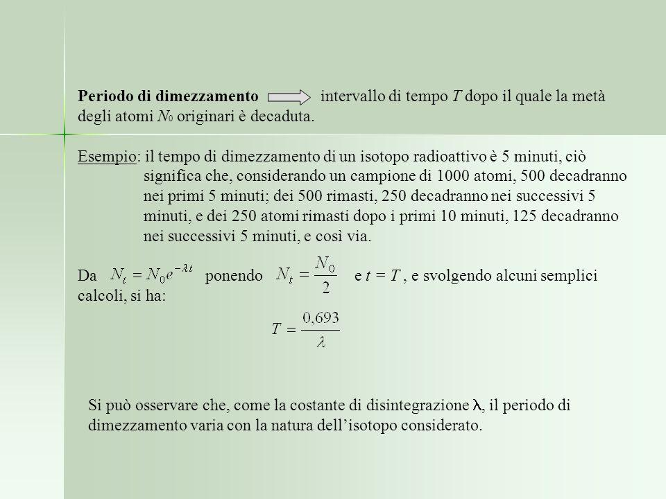 Periodo di dimezzamento intervallo di tempo T dopo il quale la metà degli atomi N 0 originari è decaduta. Esempio: il tempo di dimezzamento di un isot