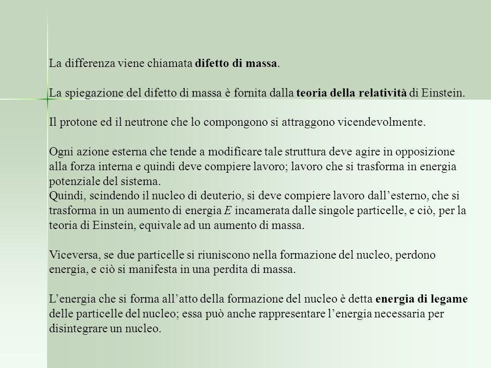 La differenza viene chiamata difetto di massa. La spiegazione del difetto di massa è fornita dalla teoria della relatività di Einstein. Il protone ed