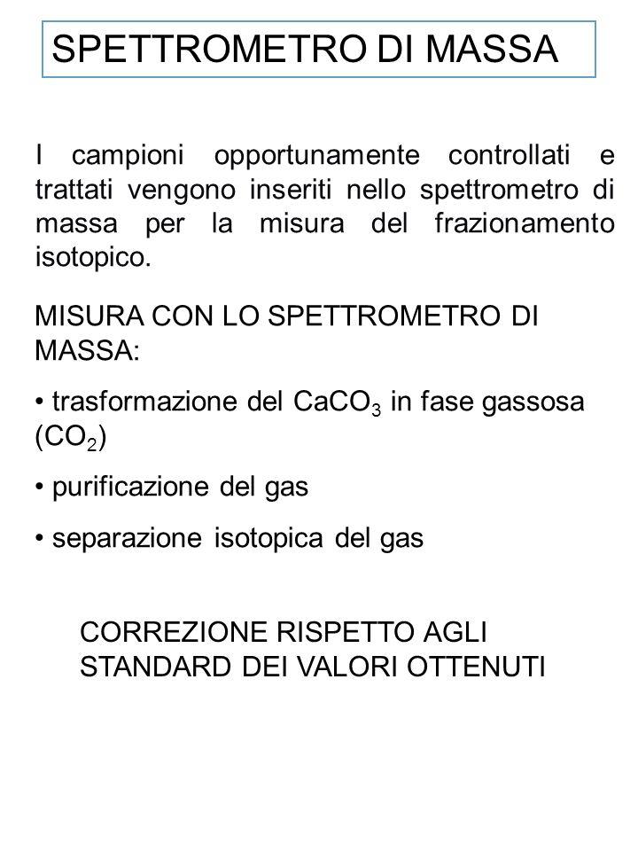 I carbonati cadendo nellacido generano la seguente reazione chimica: CaCO 3 + H 3 PO 4 = CO 2 + H 2 O +...