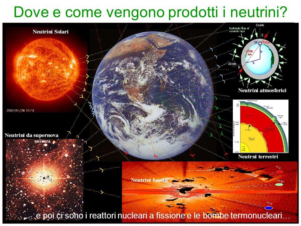 Dove e come vengono prodotti i neutrini? Foto terra …e poi ci sono i reattori nucleari a fissione e le bombe termonucleari…