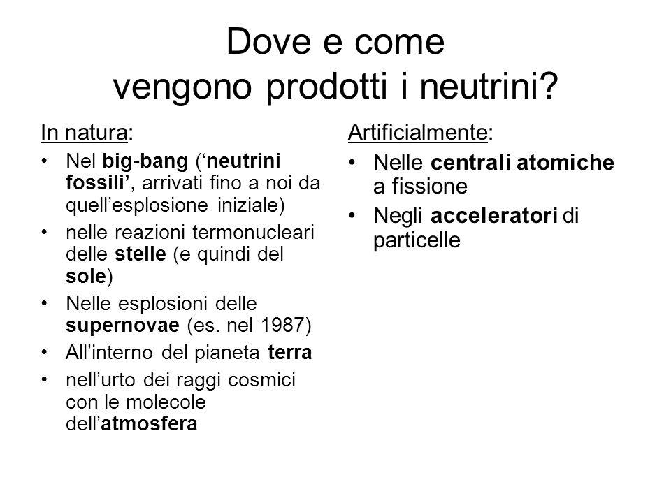Dove e come vengono prodotti i neutrini? In natura: Nel big-bang (neutrini fossili, arrivati fino a noi da quellesplosione iniziale) nelle reazioni te